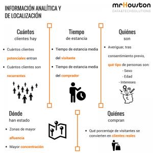Información analitica y de localizacion (1)