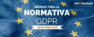 Medidas adaptación GDPR