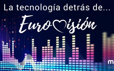 Eurovisión y su transformación tecnológica a lo largo de los años