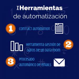 Aplicativos automatización