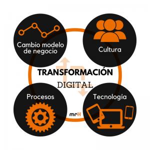 Transformación-Digital-1