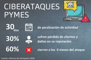 info blog alerta peligro