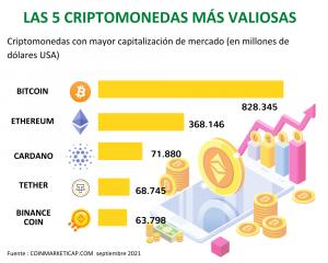 Criptomonedas más valiosa (2)