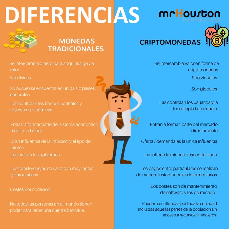 diferencias entre monedas y criptomonedas